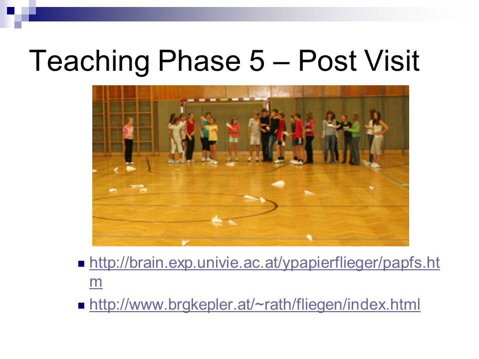 Teaching Phase 5 – Post Visit http://brain.exp.univie.ac.at/ypapierflieger/papfs.ht m http://brain.exp.univie.ac.at/ypapierflieger/papfs.ht m http://w