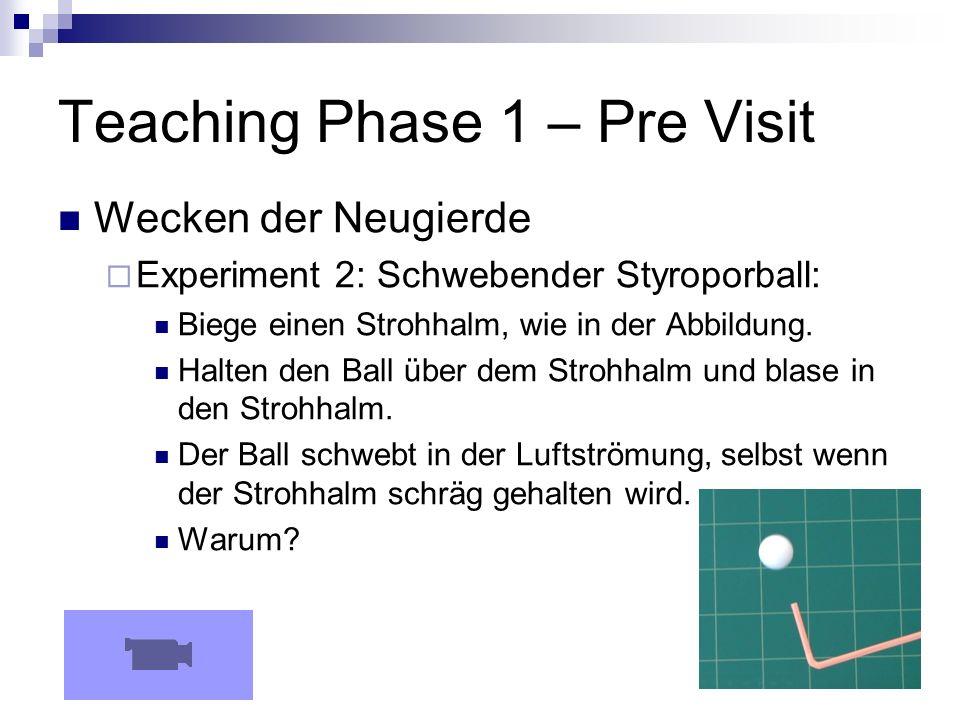 Teaching Phase 4 – Post Visit Erklärung des Auftriebs in der Schule Die Form und der Anstellwinkel der Tragfläche sind von großer Bedeutung für das Zustandekommen des aerodynamischen Auftriebes.