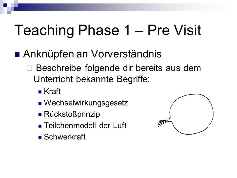 Teaching Phase 1 – Pre Visit Anknüpfen an Vorverständnis Beschreibe folgende dir bereits aus dem Unterricht bekannte Begriffe: Kraft Wechselwirkungsge