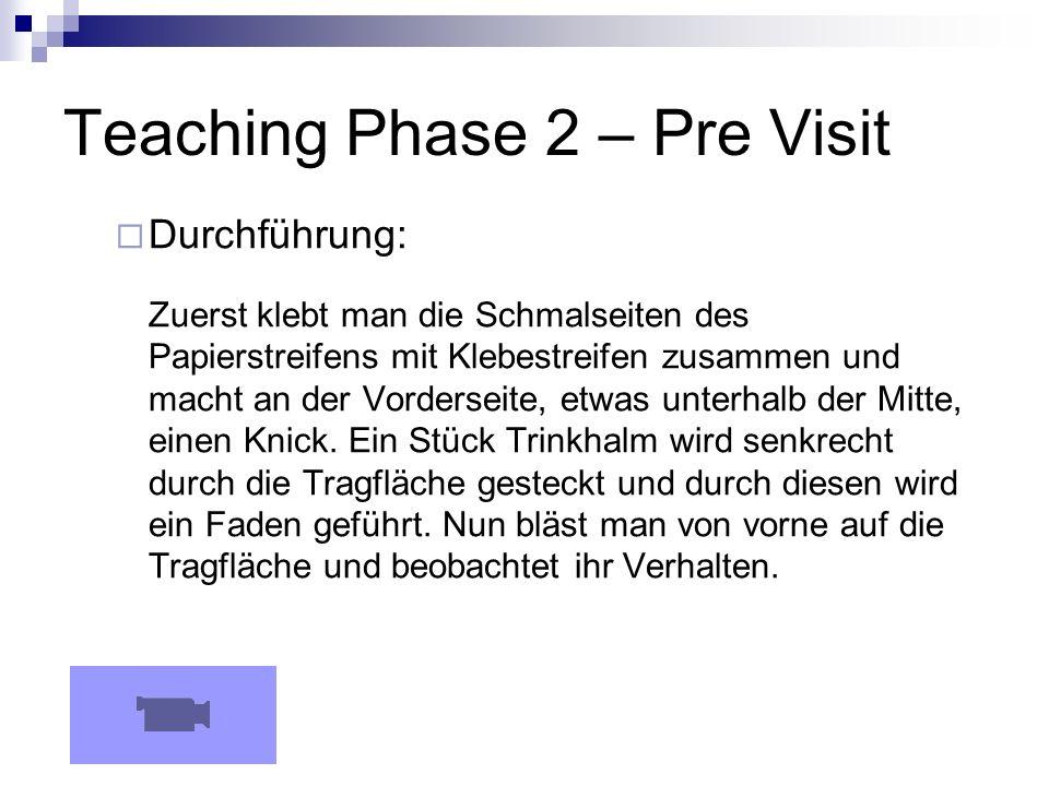 Teaching Phase 2 – Pre Visit Beobachtung: Veränderungen an der Versuchsdurchführung bewirken ein unterschiedliches Verhalten des Tragflügels.