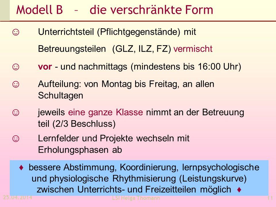 25.04.2014 LSI Helga Thomann11 Modell B – die verschränkte Form vor - und nachmittags (mindestens bis 16:00 Uhr) Unterrichtsteil (Pflichtgegenstände)