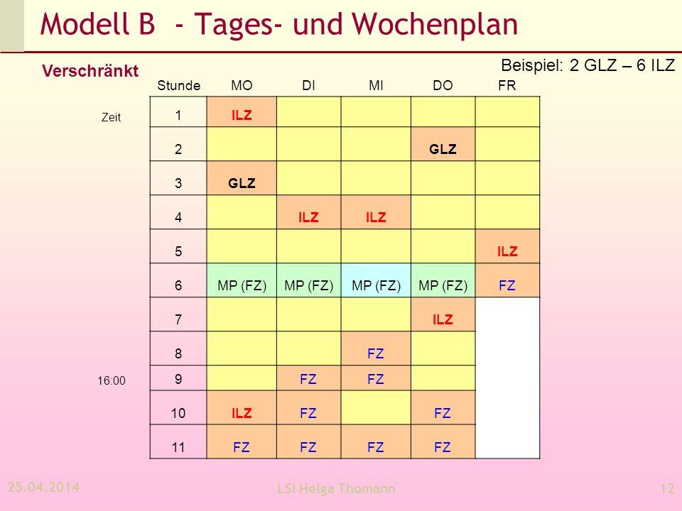 25.04.2014 LSI Helga Thomann12 Modell B - Tages- und Wochenplan StundeMODIMIDOFR Zeit 1ILZ 2 GLZ 3 4 ILZ 5 6MP (FZ) FZ 7 ILZ 8 FZ 16:00 9 FZ 10ILZFZ 11FZ Beispiel: 2 GLZ – 6 ILZ Verschränkt