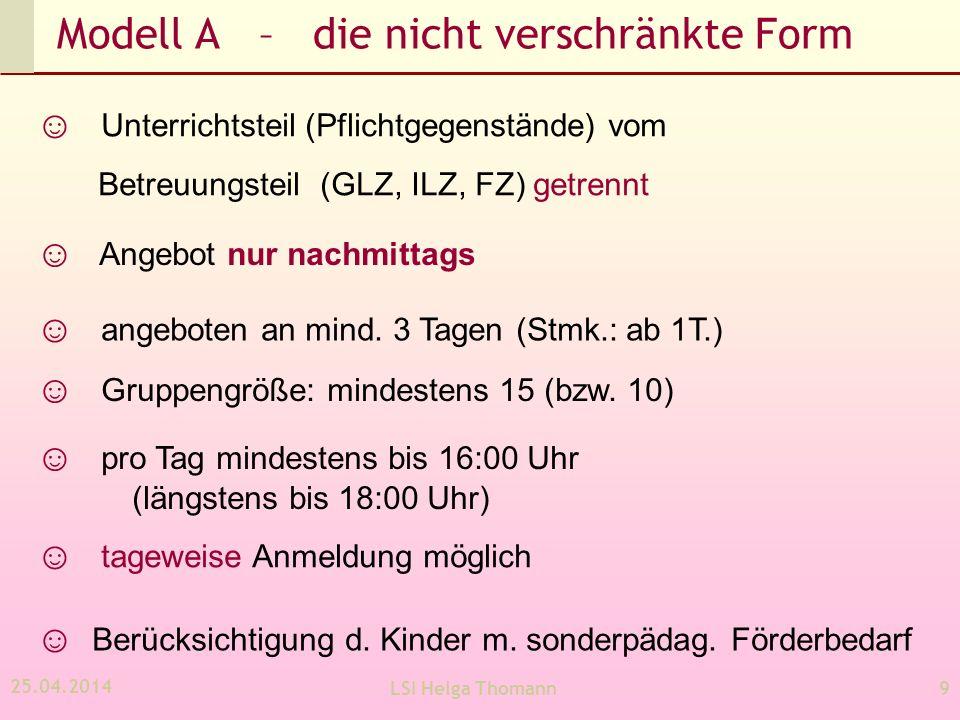 25.04.2014 LSI Helga Thomann9 Modell A – die nicht verschränkte Form Angebot nur nachmittags Unterrichtsteil (Pflichtgegenstände) vom Betreuungsteil (