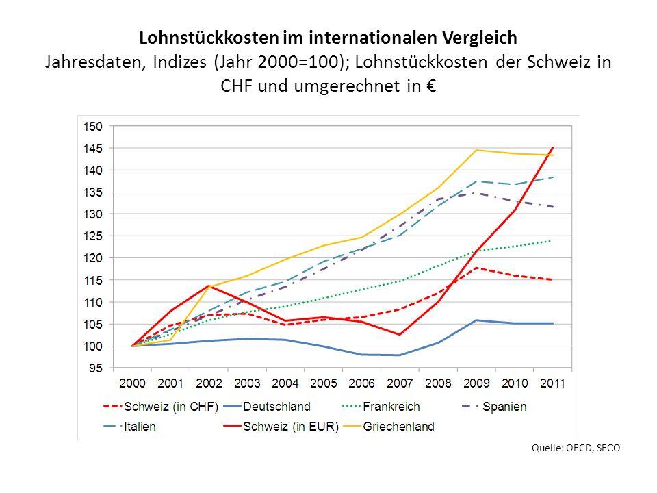 Ausblick Weltwirtschaft -Wie geht es weiter mit Euro-Schuldenkrise nach dem Europäischen Rat vom 9.12.11.