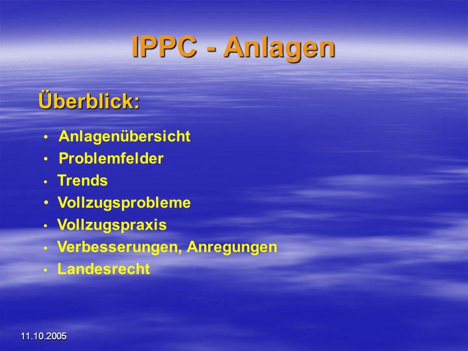 11.10.2005 IPPC - Anlagen Überblick: Anlagenübersicht Problemfelder Trends Vollzugsprobleme Vollzugspraxis Verbesserungen, Anregungen Landesrecht