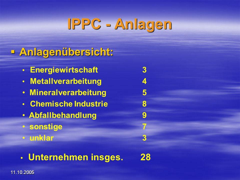 11.10.2005 IPPC - Anlagen Anlagenübersicht: Anlagenübersicht: Energiewirtschaft3 Metallverarbeitung4 Mineralverarbeitung5 Chemische Industrie8 Abfallb