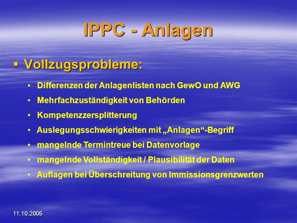 11.10.2005 IPPC - Anlagen Vollzugsprobleme: Vollzugsprobleme: Differenzen der Anlagenlisten nach GewO und AWG Mehrfachzuständigkeit von Behörden Kompe