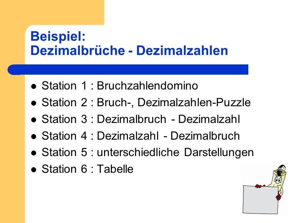 Beispiel: Dezimalbrüche - Dezimalzahlen Station 1 : Bruchzahlendomino Station 2 : Bruch-, Dezimalzahlen-Puzzle Station 3 : Dezimalbruch - Dezimalzahl