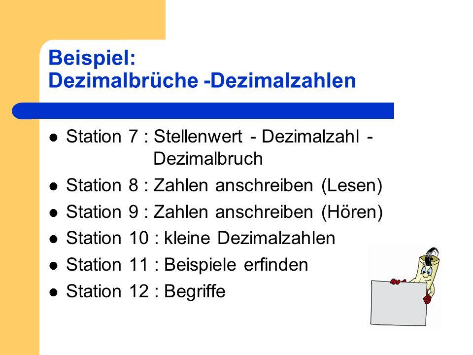 Beispiel: Dezimalbrüche -Dezimalzahlen Station 7 : Stellenwert - Dezimalzahl - Dezimalbruch Station 8 : Zahlen anschreiben (Lesen) Station 9 : Zahlen