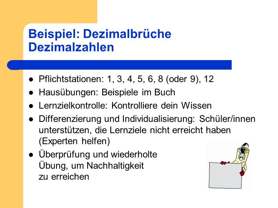 Beispiel: Dezimalbrüche Dezimalzahlen Pflichtstationen: 1, 3, 4, 5, 6, 8 (oder 9), 12 Hausübungen: Beispiele im Buch Lernzielkontrolle: Kontrolliere d