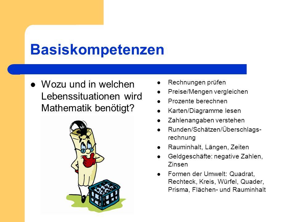Basiskompetenzen Wozu und in welchen Lebenssituationen wird Mathematik benötigt? Rechnungen prüfen Preise/Mengen vergleichen Prozente berechnen Karten