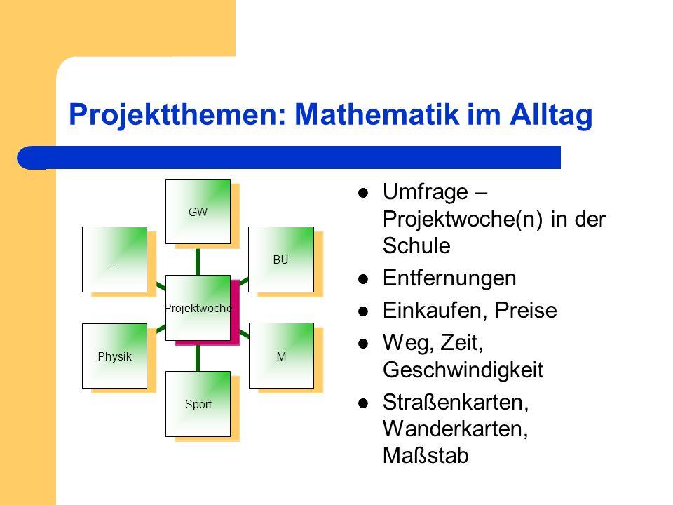 Projektthemen: Mathematik im Alltag Umfrage – Projektwoche(n) in der Schule Entfernungen Einkaufen, Preise Weg, Zeit, Geschwindigkeit Straßenkarten, W
