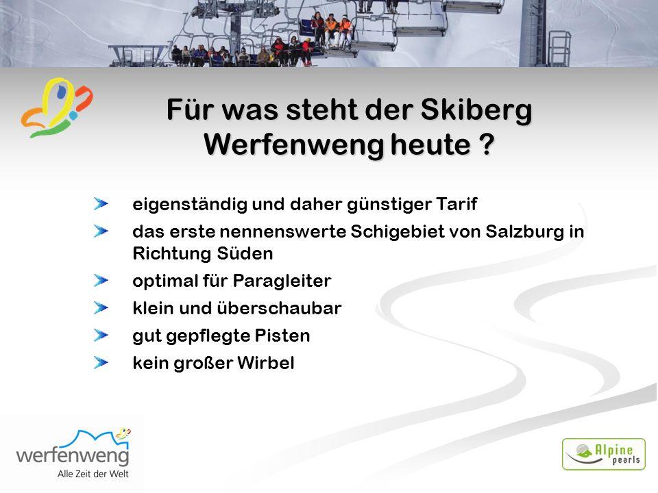 Für was steht der Skiberg Werfenweng heute .
