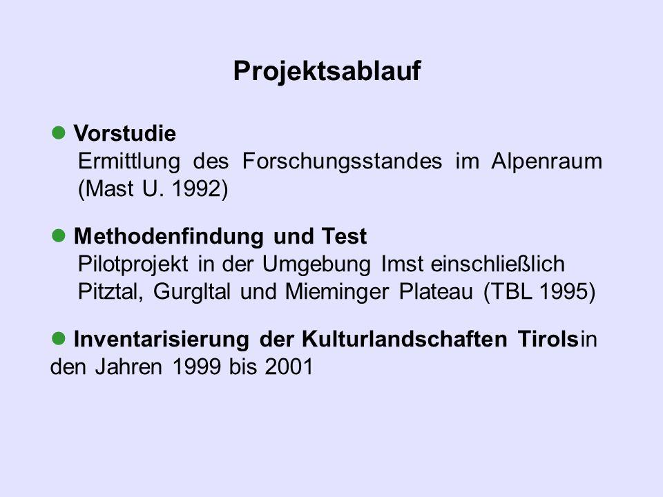 Vorstudie Ermittlung des Forschungsstandes im Alpenraum (Mast U. 1992) Methodenfindung und Test Pilotprojekt in der Umgebung Imst einschließlich Pitzt