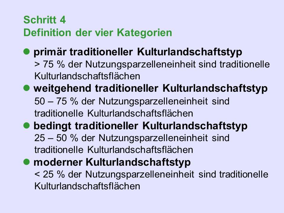 primär traditioneller Kulturlandschaftstyp > 75 % der Nutzungsparzelleneinheit sind traditionelle Kulturlandschaftsflächen weitgehend traditioneller K