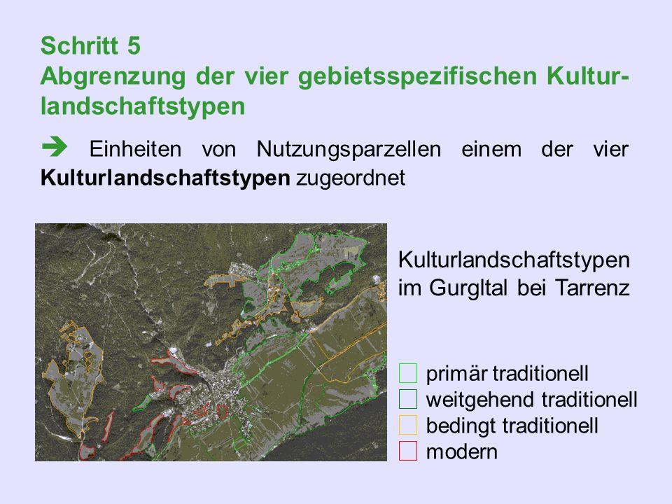 Schritt 5 Abgrenzung der vier gebietsspezifischen Kultur- landschaftstypen Einheiten von Nutzungsparzellen einem der vier Kulturlandschaftstypen zugeo