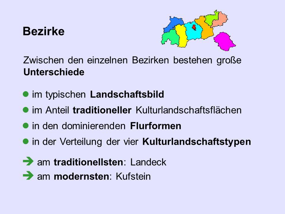 im typischen Landschaftsbild im Anteil traditioneller Kulturlandschaftsflächen in den dominierenden Flurformen in der Verteilung der vier Kulturlandsc