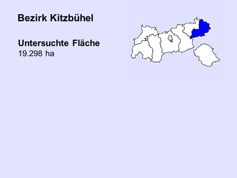 Bezirk Kitzbühel Untersuchte Fläche 19.298 ha