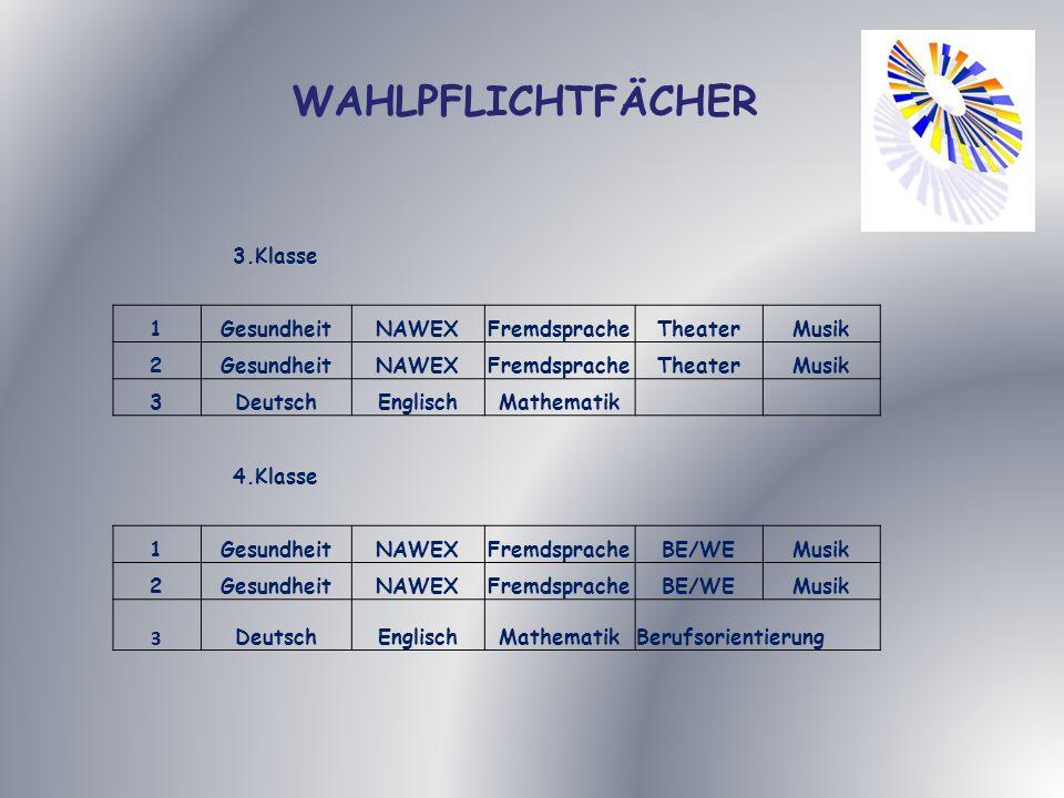WAHLPFLICHTFÄCHER 3.Klasse 1GesundheitNAWEXFremdspracheTheaterMusik 2GesundheitNAWEXFremdspracheTheaterMusik 3DeutschEnglischMathematik 4.Klasse 1GesundheitNAWEXFremdspracheBE/WEMusik 2GesundheitNAWEXFremdspracheBE/WEMusik 3 DeutschEnglischMathematik Berufsorientierung