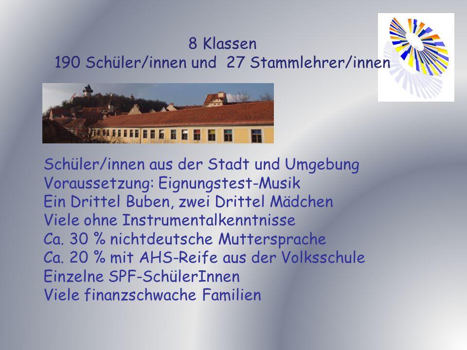 Musikschwerpunkt seit 1973 Sonderform Vernetzt mit den Musikhauptschulen in der Arbeitsgemeinschaft der Musikhauptschulen Österreichs Neue Mittelschule seit 2008 Schulversuch Vernetzt mit den NMS in der Steiermark, in der Schulentwicklung begleitet durch die PH Steiermark und BMUKK
