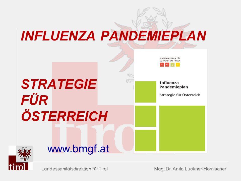 Landessanitätsdirektion für Tirol Mag. Dr. Anita Luckner-Hornischer INFLUENZA PANDEMIEPLAN STRATEGIE FÜR ÖSTERREICH www.bmgf.at