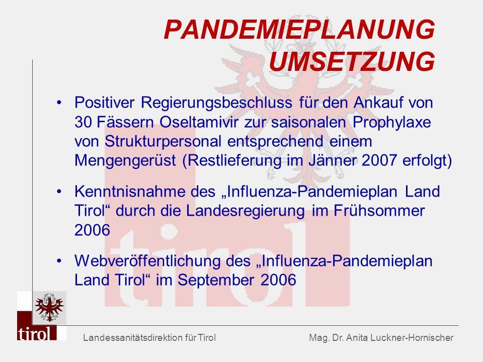 Landessanitätsdirektion für Tirol Mag. Dr. Anita Luckner-Hornischer PANDEMIEPLANUNG UMSETZUNG Positiver Regierungsbeschluss für den Ankauf von 30 Fäss