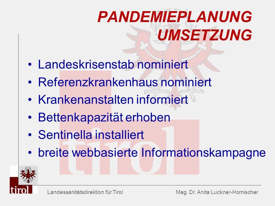 Landessanitätsdirektion für Tirol Mag. Dr. Anita Luckner-Hornischer PANDEMIEPLANUNG UMSETZUNG Landeskrisenstab nominiert Referenzkrankenhaus nominiert