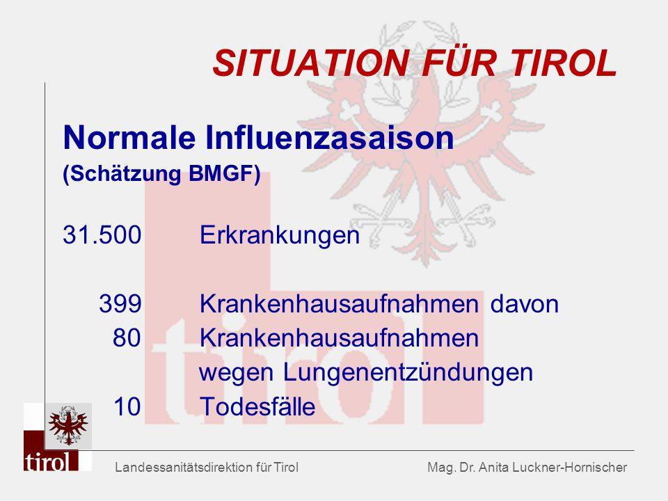 Landessanitätsdirektion für Tirol Mag. Dr. Anita Luckner-Hornischer SITUATION FÜR TIROL Normale Influenzasaison (Schätzung BMGF) 31.500 Erkrankungen 3