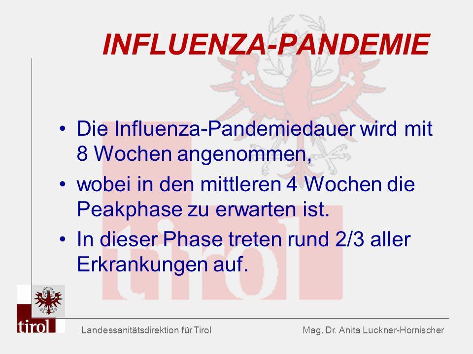 Landessanitätsdirektion für Tirol Mag. Dr. Anita Luckner-Hornischer INFLUENZA-PANDEMIE Die Influenza-Pandemiedauer wird mit 8 Wochen angenommen, wobei