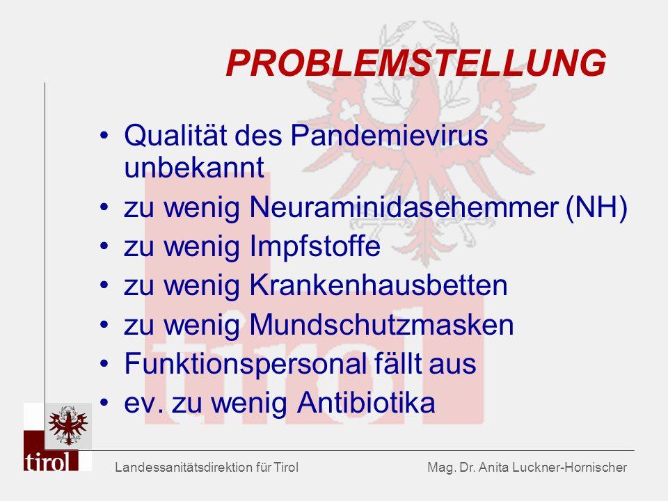 Landessanitätsdirektion für Tirol Mag. Dr. Anita Luckner-Hornischer PROBLEMSTELLUNG Qualität des Pandemievirus unbekannt zu wenig Neuraminidasehemmer