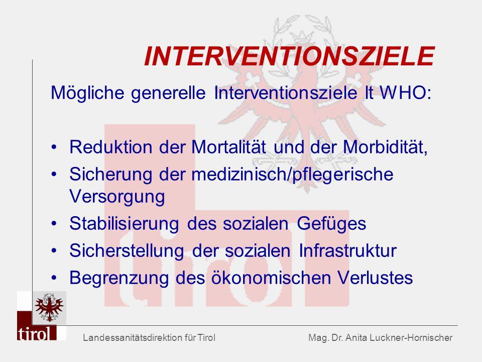 Landessanitätsdirektion für Tirol Mag. Dr. Anita Luckner-Hornischer INTERVENTIONSZIELE Mögliche generelle Interventionsziele lt WHO: Reduktion der Mor