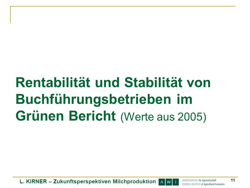 L. KIRNER – Zukunftsperspektiven Milchproduktion 11 Rentabilität und Stabilität von Buchführungsbetrieben im Grünen Bericht (Werte aus 2005)