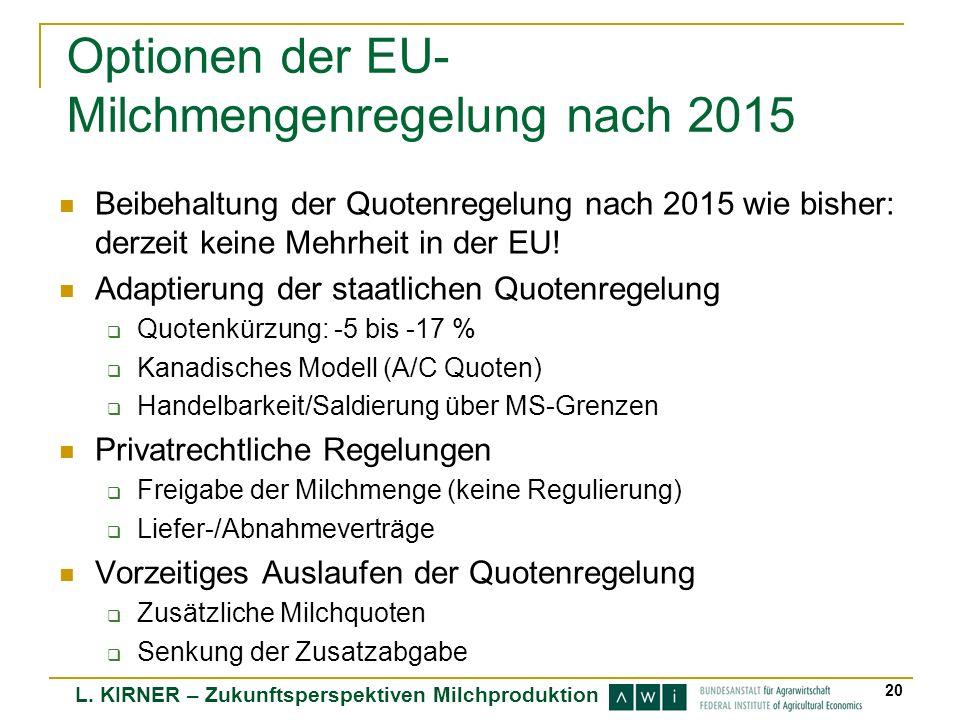 L. KIRNER – Zukunftsperspektiven Milchproduktion 20 Optionen der EU- Milchmengenregelung nach 2015 Beibehaltung der Quotenregelung nach 2015 wie bishe