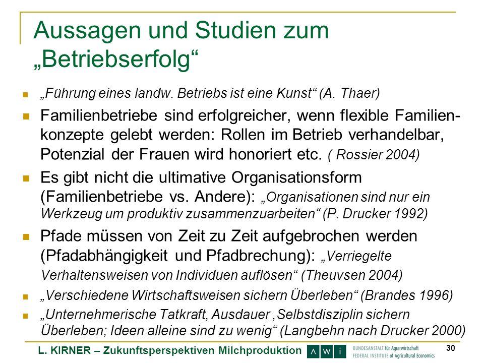 L. KIRNER – Zukunftsperspektiven Milchproduktion 30 Aussagen und Studien zum Betriebserfolg Führung eines landw. Betriebs ist eine Kunst (A. Thaer) Fa