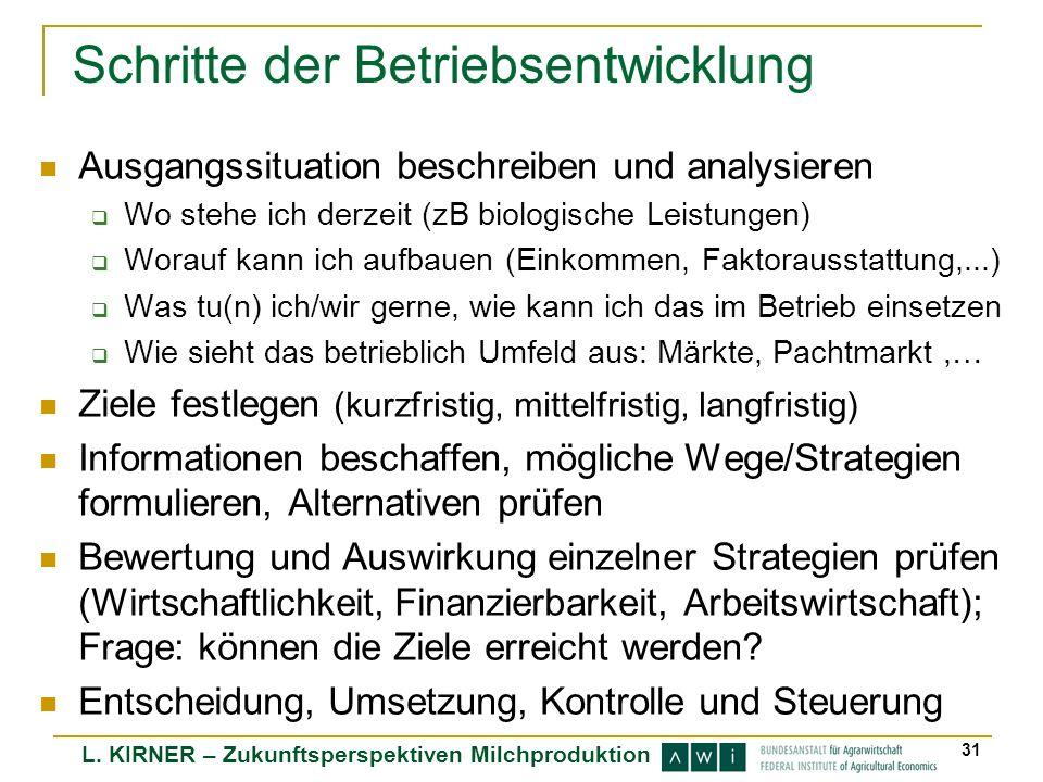 L. KIRNER – Zukunftsperspektiven Milchproduktion 31 Schritte der Betriebsentwicklung Ausgangssituation beschreiben und analysieren Wo stehe ich derzei