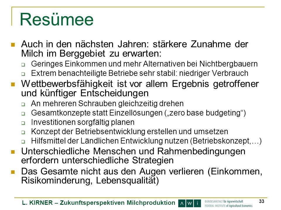 L. KIRNER – Zukunftsperspektiven Milchproduktion 33 Resümee Auch in den nächsten Jahren: stärkere Zunahme der Milch im Berggebiet zu erwarten: Geringe