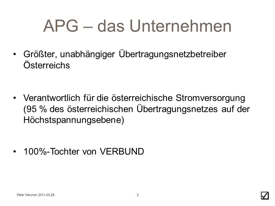 Peter Melcher; 2011-03-252 APG – das Unternehmen Größter, unabhängiger Übertragungsnetzbetreiber Österreichs Verantwortlich für die österreichische Stromversorgung (95 % des österreichischen Übertragungsnetzes auf der Höchstspannungsebene) 100%-Tochter von VERBUND