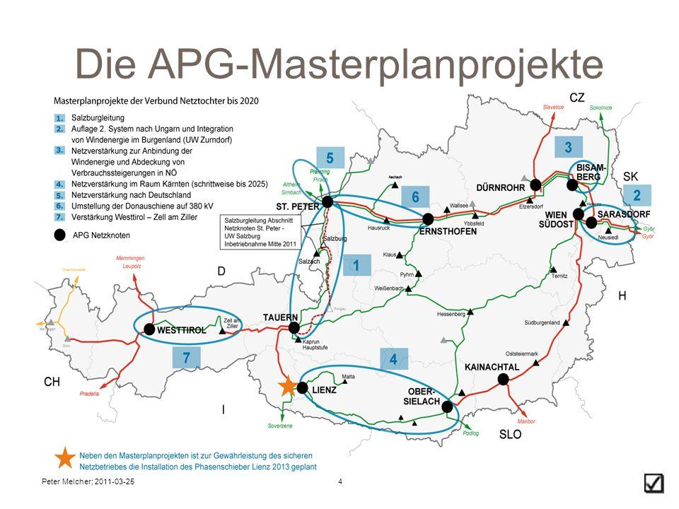 Peter Melcher; 2011-03-254 Die APG-Masterplanprojekte