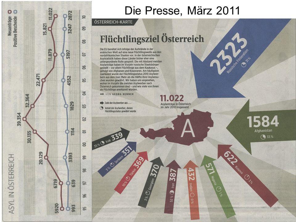 Peter Melcher; 2011-03-25SiPol6 Die Presse, März 2011