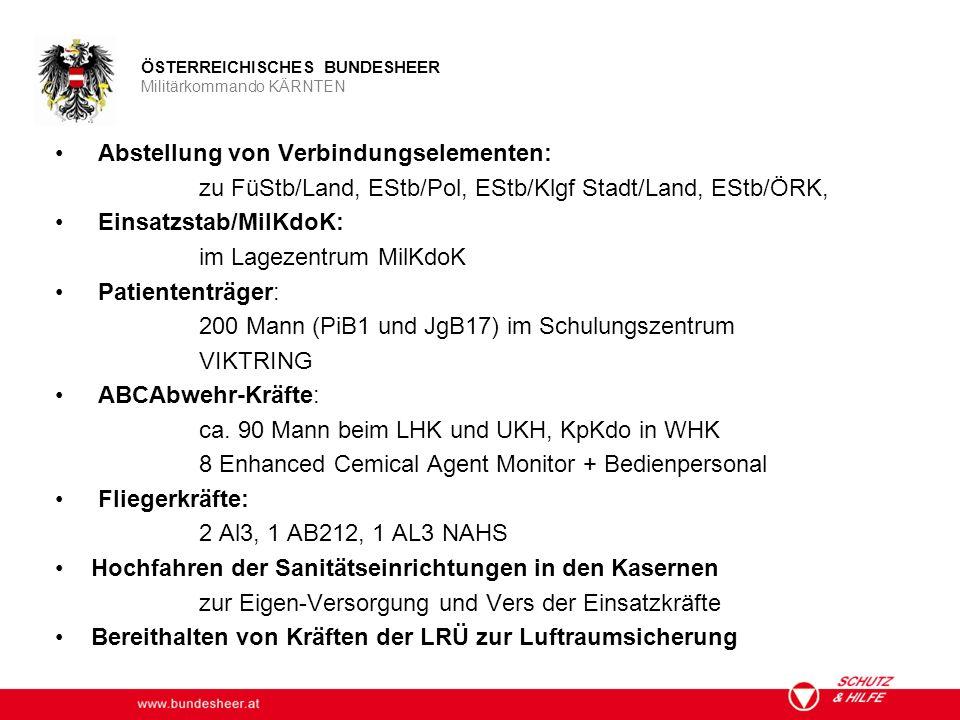 www.bundesheer.at ÖSTERREICHISCHES BUNDESHEER Militärkommando KÄRNTEN Abstellung von Verbindungselementen: zu FüStb/Land, EStb/Pol, EStb/Klgf Stadt/Land, EStb/ÖRK, Einsatzstab/MilKdoK: im Lagezentrum MilKdoK Patiententräger: 200 Mann (PiB1 und JgB17) im Schulungszentrum VIKTRING ABCAbwehr-Kräfte: ca.