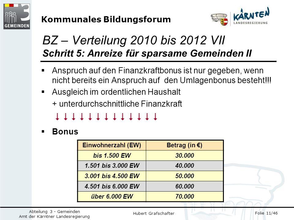 Kommunales Bildungsforum Folie 11/46 Abteilung 3 - Gemeinden Amt der Kärntner Landesregierung Hubert Grafschafter Anspruch auf den Finanzkraftbonus ist nur gegeben, wenn nicht bereits ein Anspruch auf den Umlagenbonus besteht!!.