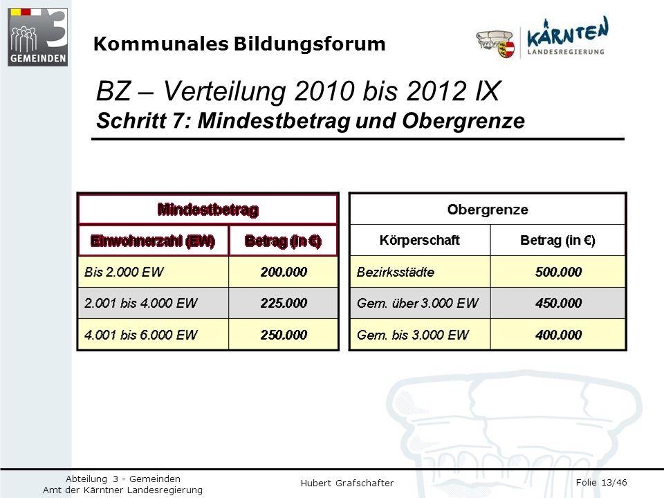 Kommunales Bildungsforum Folie 13/46 Abteilung 3 - Gemeinden Amt der Kärntner Landesregierung Hubert Grafschafter BZ – Verteilung 2010 bis 2012 IX Schritt 7: Mindestbetrag und Obergrenze