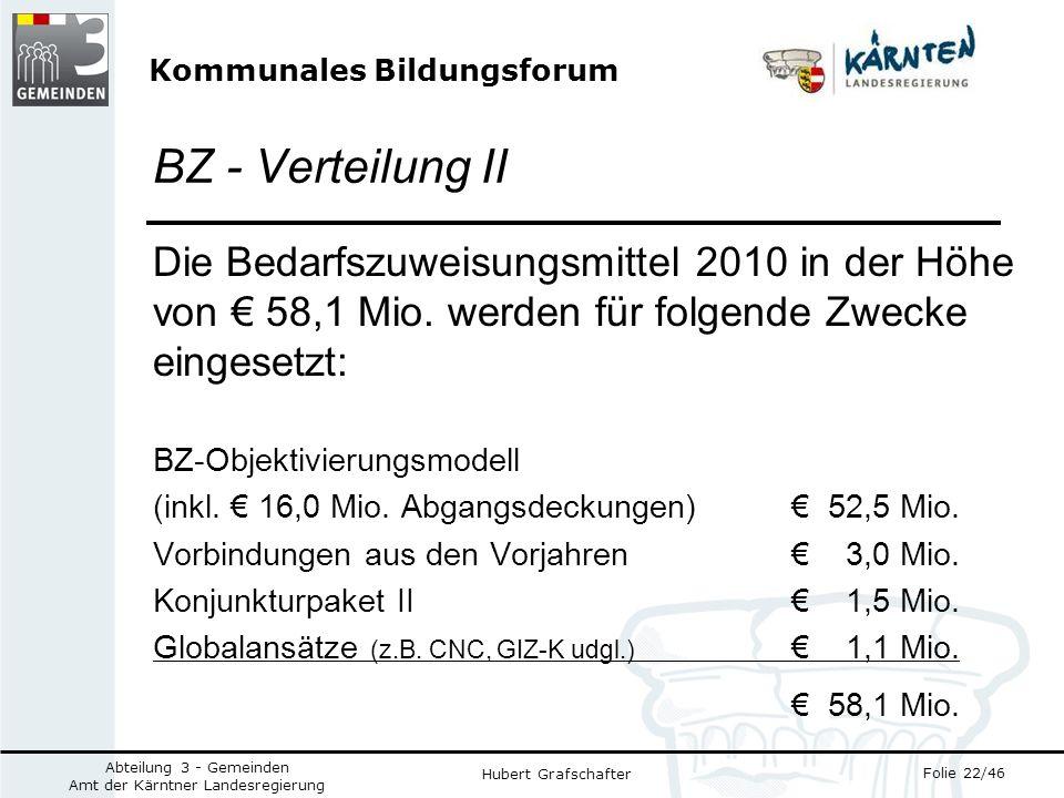 Kommunales Bildungsforum Folie 22/46 Abteilung 3 - Gemeinden Amt der Kärntner Landesregierung Hubert Grafschafter BZ - Verteilung II Die Bedarfszuweisungsmittel 2010 in der Höhe von 58,1 Mio.