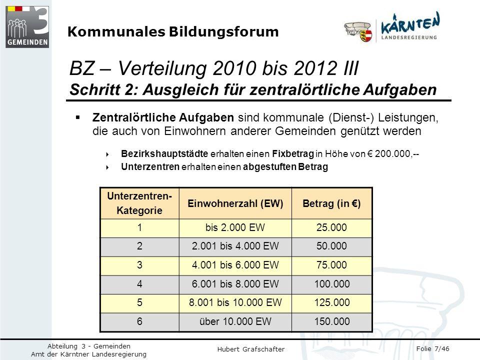 Kommunales Bildungsforum Folie 7/46 Abteilung 3 - Gemeinden Amt der Kärntner Landesregierung Hubert Grafschafter Zentralörtliche Aufgaben sind kommunale (Dienst-) Leistungen, die auch von Einwohnern anderer Gemeinden genützt werden Bezirkshauptstädte erhalten einen Fixbetrag in Höhe von 200.000,-- Unterzentren erhalten einen abgestuften Betrag Unterzentren- Kategorie Einwohnerzahl (EW)Betrag (in ) 1bis 2.000 EW25.000 22.001 bis 4.000 EW50.000 34.001 bis 6.000 EW75.000 46.001 bis 8.000 EW100.000 58.001 bis 10.000 EW125.000 6über 10.000 EW150.000 BZ – Verteilung 2010 bis 2012 III Schritt 2: Ausgleich für zentralörtliche Aufgaben