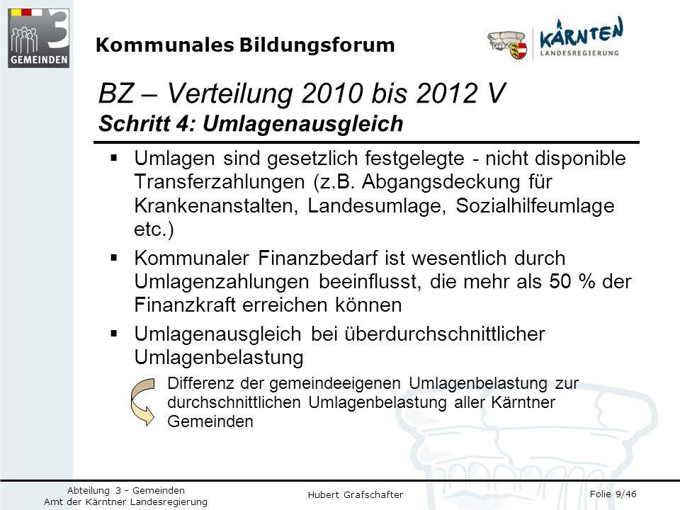 Kommunales Bildungsforum Folie 9/46 Abteilung 3 - Gemeinden Amt der Kärntner Landesregierung Hubert Grafschafter Umlagen sind gesetzlich festgelegte - nicht disponible Transferzahlungen (z.B.
