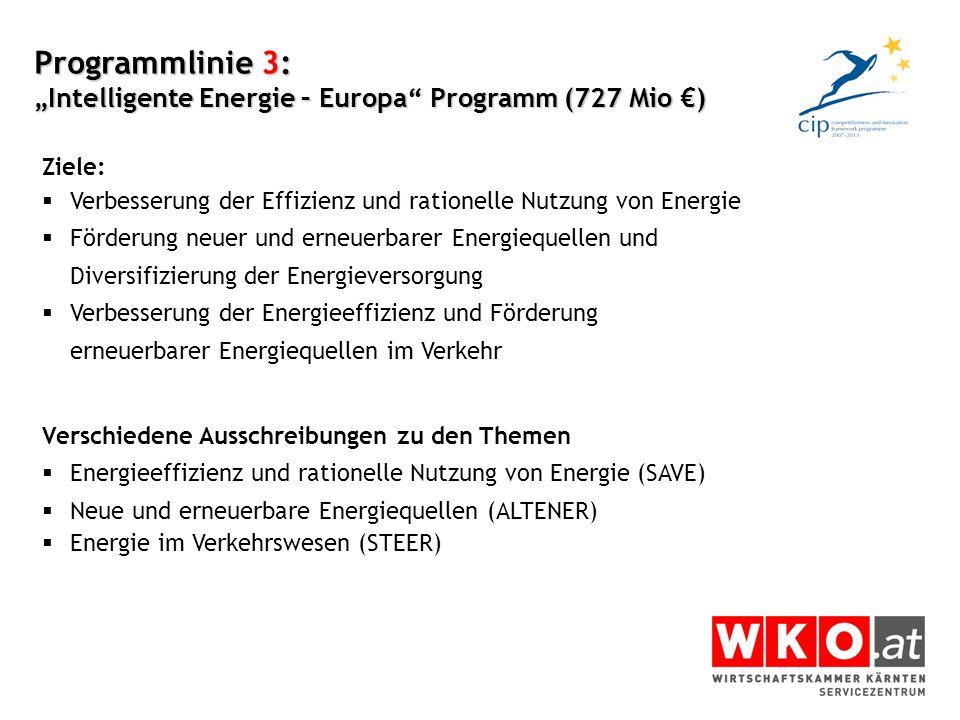 Programmlinie 3: Intelligente Energie – Europa Programm (727 Mio ) Ziele: Verbesserung der Effizienz und rationelle Nutzung von Energie Förderung neue