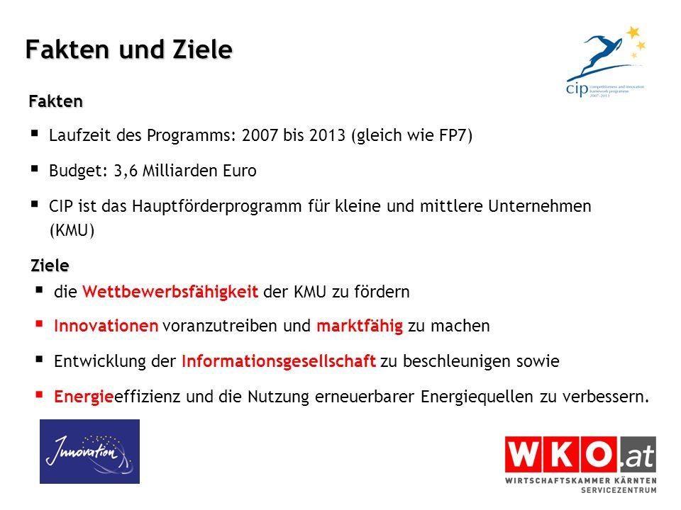 Fakten und Ziele Laufzeit des Programms: 2007 bis 2013 (gleich wie FP7) Budget: 3,6 Milliarden Euro CIP ist das Hauptförderprogramm für kleine und mit