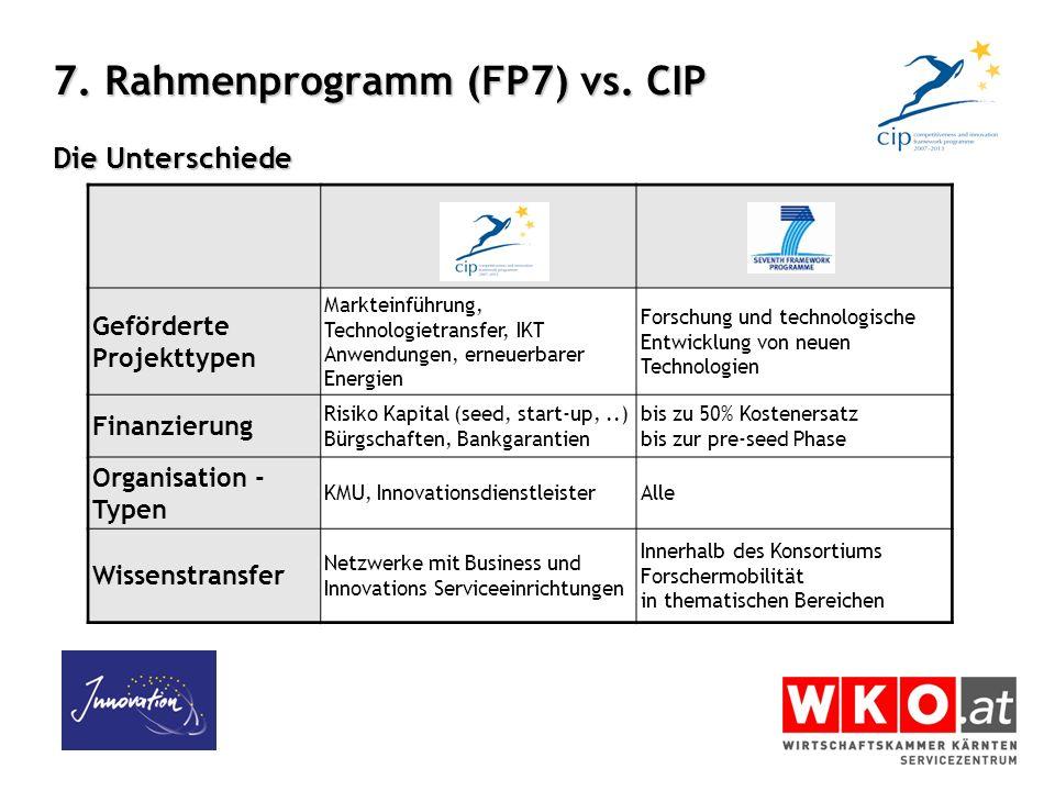 7. Rahmenprogramm (FP7) vs. CIP Die Unterschiede Geförderte Projekttypen Markteinführung, Technologietransfer, IKT Anwendungen, erneuerbarer Energien