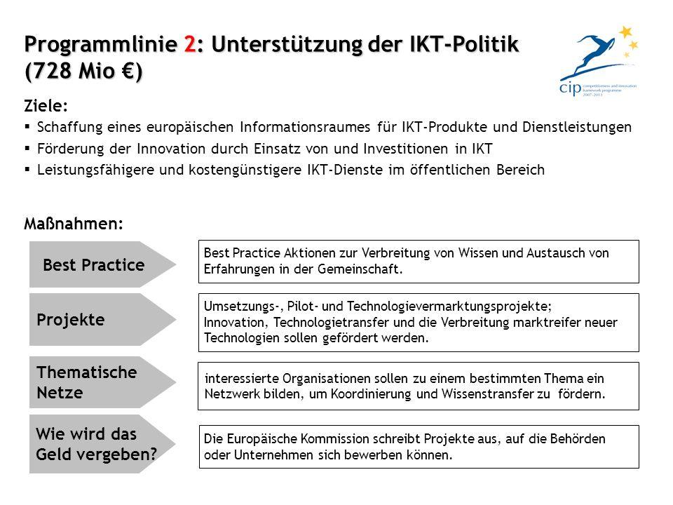Ziele: Schaffung eines europäischen Informationsraumes für IKT-Produkte und Dienstleistungen Förderung der Innovation durch Einsatz von und Investitio