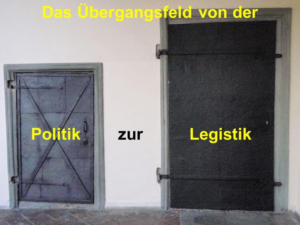 Das Übergangsfeld von der Politik zur Legistik